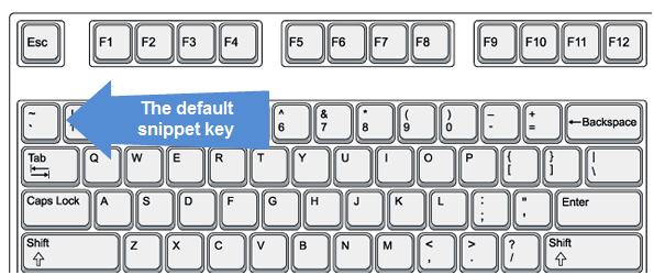 Default snippet key