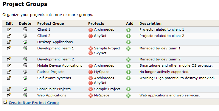 Project Groups Admin